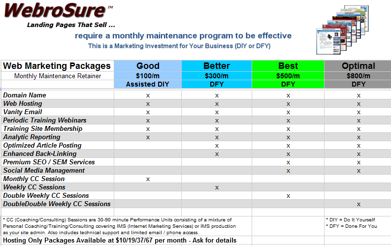WebroSure - Service Matrix